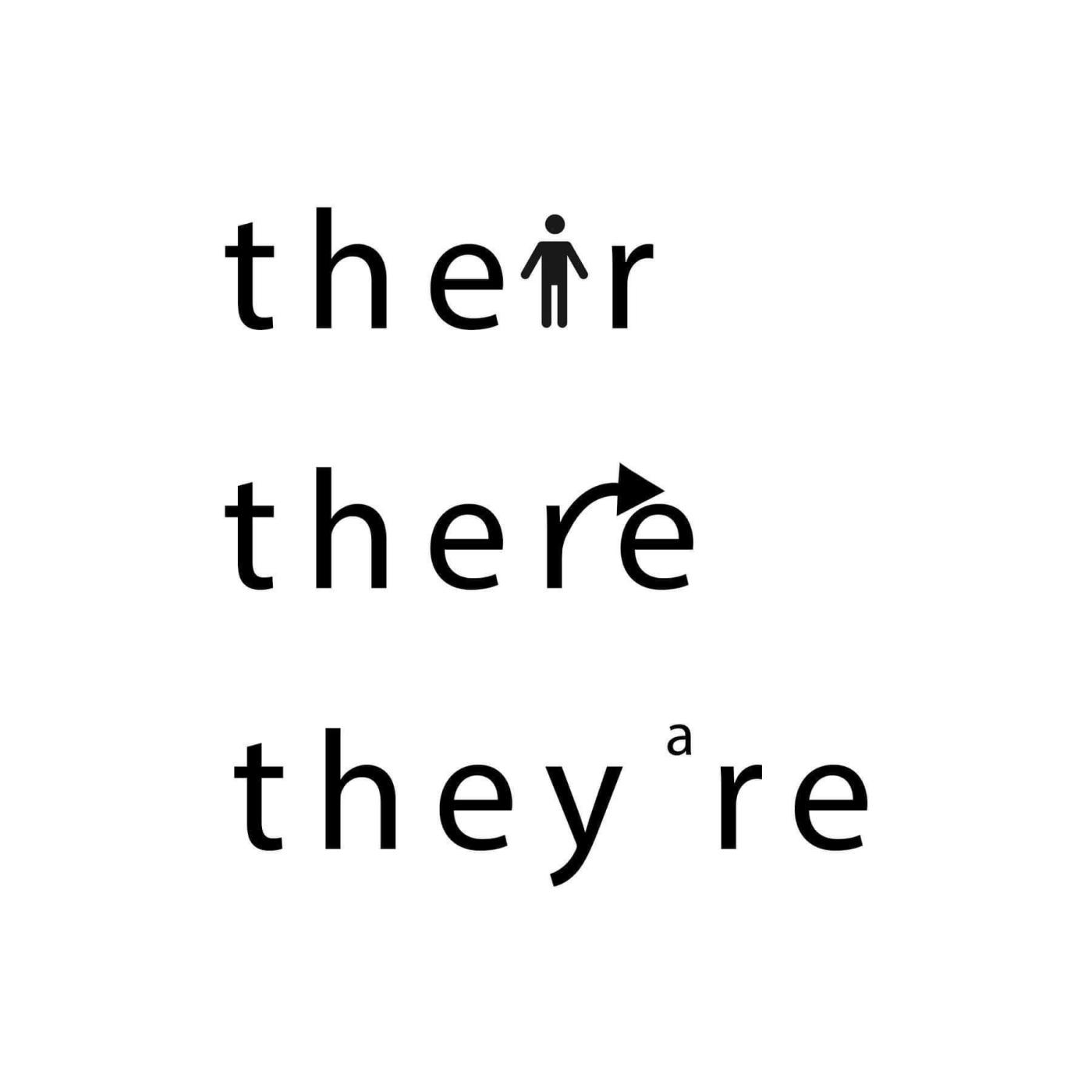 Image showing the difference between their, there, and they're
